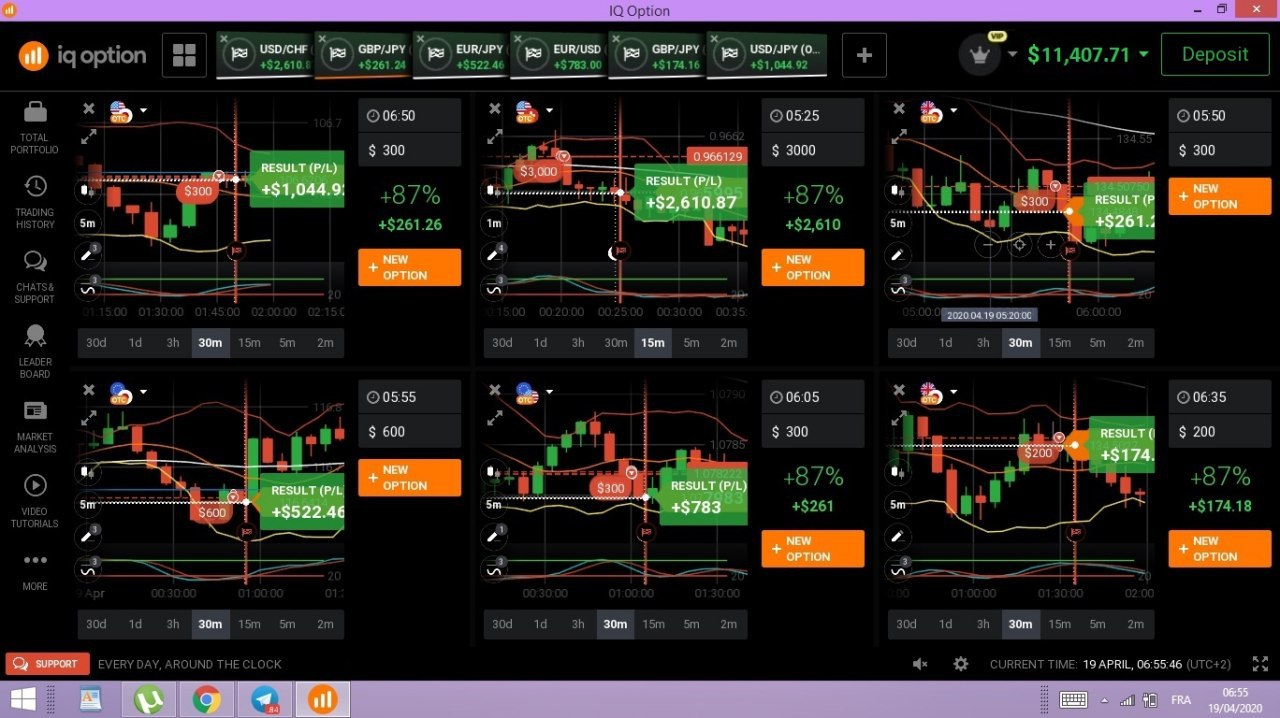 how-to-earn-money-in-iq-option
